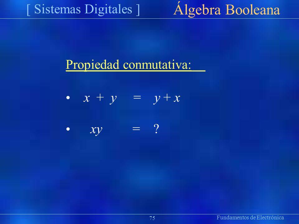 Álgebra Booleana [ Sistemas Digitales ] Propiedad conmutativa: • x + y